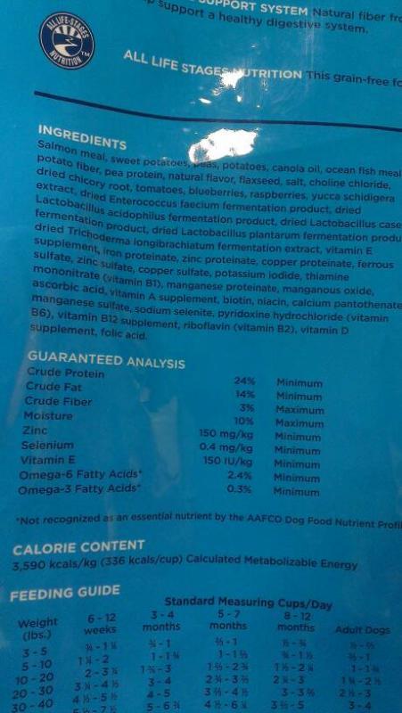 Kirkland Turkey And Sweet Potato Dog Food   Ask Home Design